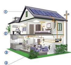 Технологическое присоединение к электрической сети