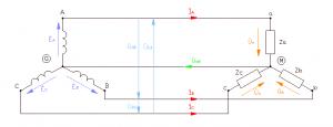 Модель трехфазной электросети