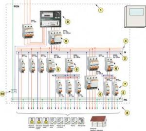 Схема электрооборудования электрического щитка