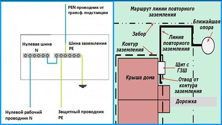 схема подключения трех фаз