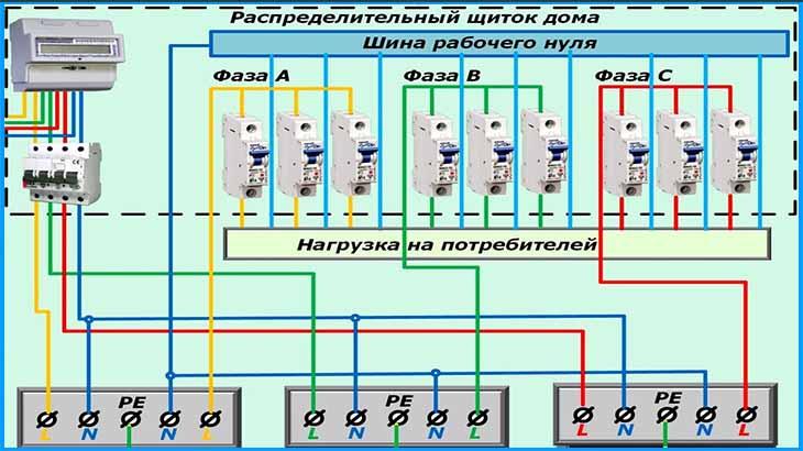 схема разводки распределительного щитка