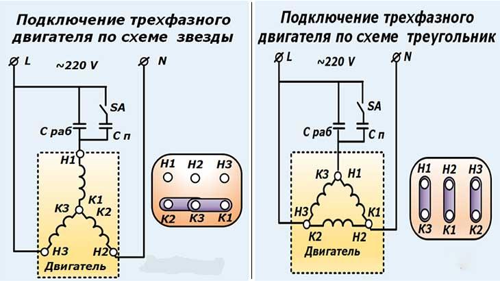 подключения асинхронного двигателя